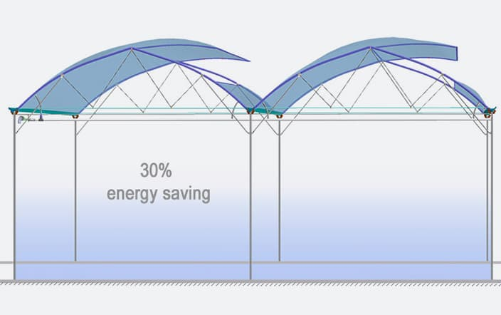 Double wall pvc greenhouse inflatable